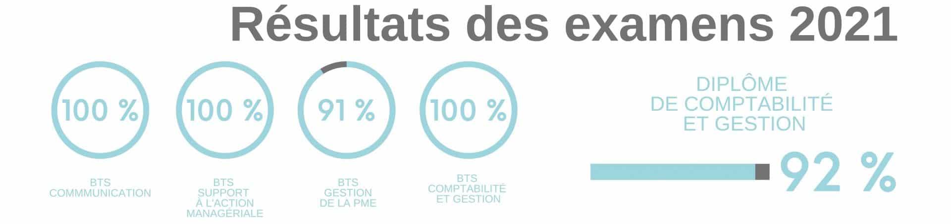 Diplome-de-comptabilite-et-gestion-1